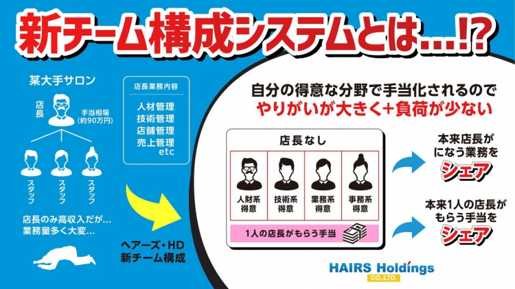 愛知県大府市/HAIRS(ヘアーズ)大府駅前店